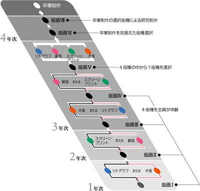 hanga_chart2015