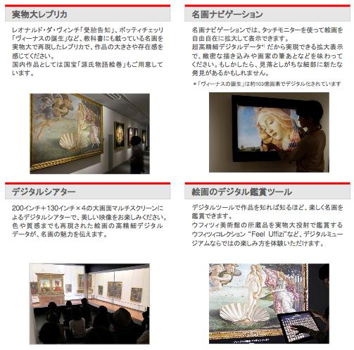 DISデジタルミュージアム Final Exhibition