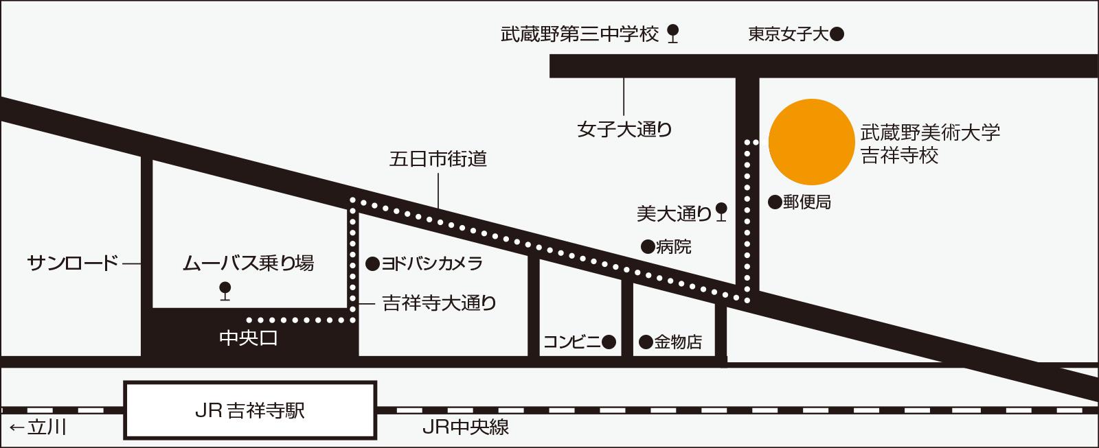 吉祥寺校の地図