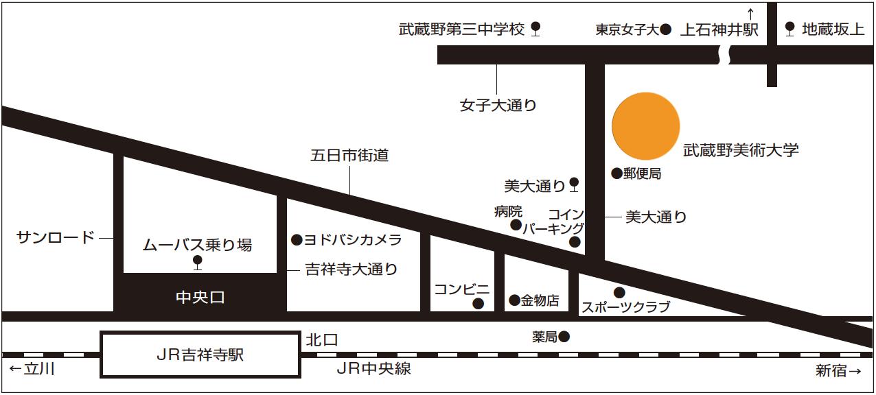 吉祥寺校(通信教育チーム)